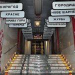 o que conhecer em kiev